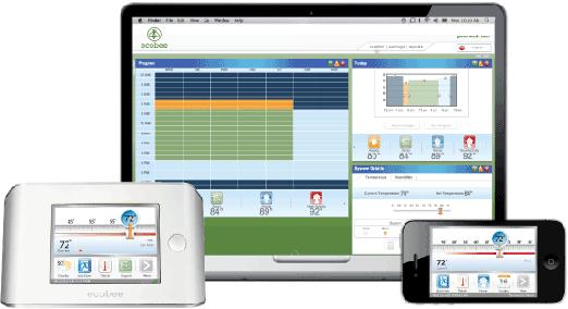 Ecobee wifi smart thermostat