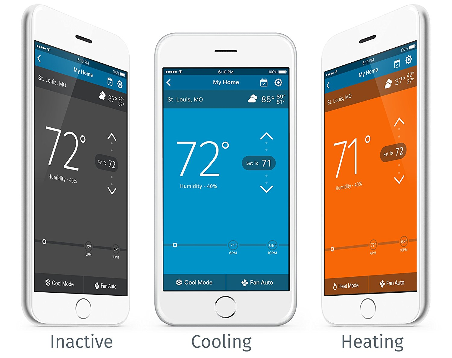 Smartphone Controlled Thermostat Iphone And Android