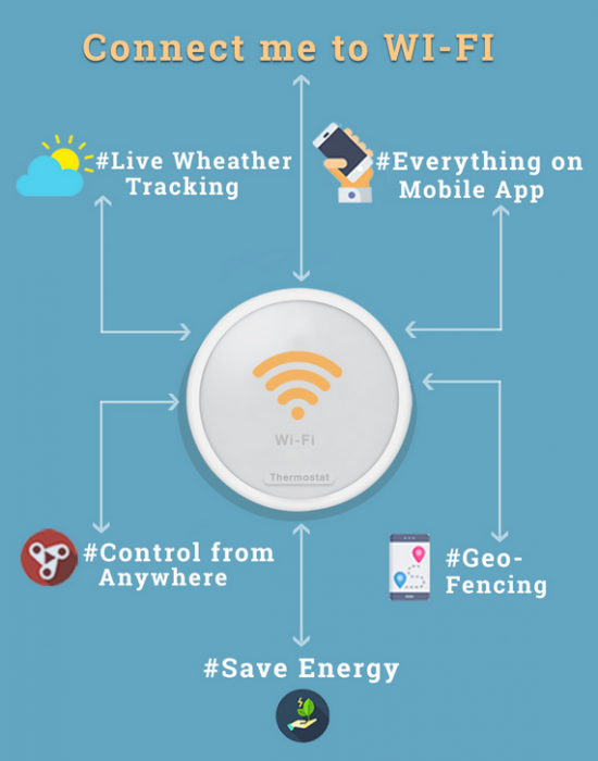 WiFi Thermostat benefits